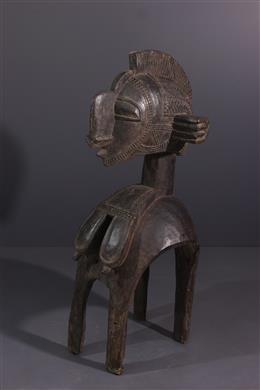 Baga Nimba Mask